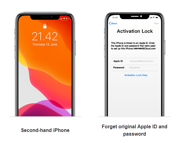 MEID iCloud Bypass With Signal Free Tool 2021.
